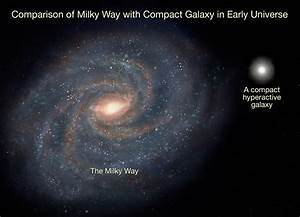 NASA - Astronomers Find Hyperactive Galaxies in the Early ...