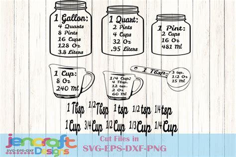Kitchen Math Measurements by Kitchen Svg Conversion Chart Svg Kitchen Measurements
