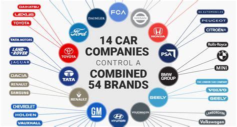 infographic   companies control  entire auto
