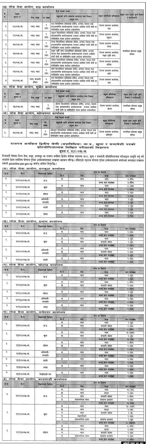 Loksewa aayog लोकसेवा आयोग, kathmandu, nepal. Loksewa Aayog announces vacancies for Kharidar