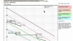 Fn Curve Societal Risk Quantitative Risk Analysis Software