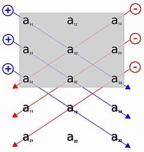 Determinante Berechnen 2x2 : regel von sarrus wikipedia ~ Themetempest.com Abrechnung