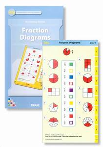 Iris Numeracy Year 3 Fraction Diagrams