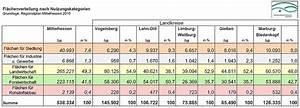 Bruttoinlandsprodukt Berechnen : strukturdaten zur region karte energieportal mittelhessen ~ Themetempest.com Abrechnung