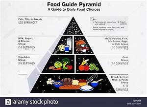 Food Pyramid Stock Photo  134944984