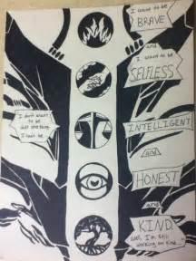Divergent Faction Tattoos