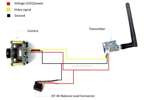 Standard Security System Wiring by Security Wiring Diagram Volovets Info