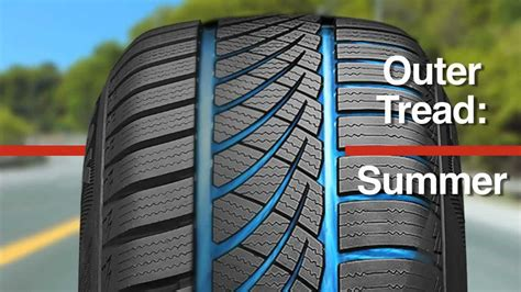 weather tires hankook season winter summer tire 4s canadian optimo types need different