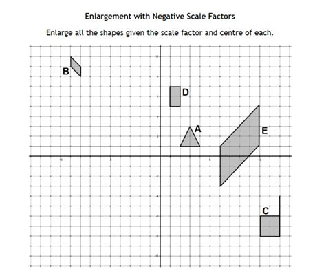 enlargement with negative scale factors for ks3 maths teachwire teaching resource