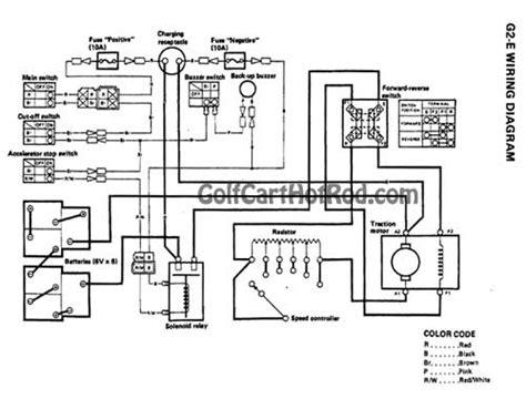 Yamaha Golf Cart Electrical Wiring Diagram Resistor Coil