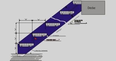 Grundbegriffe Der Treppenberechnung by Stg Treppenschule Tinus Kruse