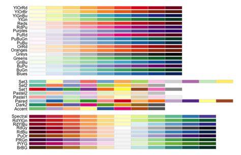 color scale r pheatmap change annotation colors and prevent graphics
