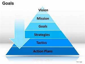 10 best ppt templates some free some fantastic images With goal pyramid template
