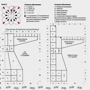 Ergahandmade  Crochet Coat   Free Pattern   Diagrams