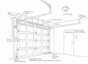 Stanley Garage Door Opener Manual Pdf  U2013 Revnet Co