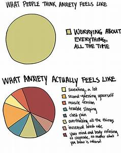 5 Graphs To Help You Understand What Anxiety Feels Like