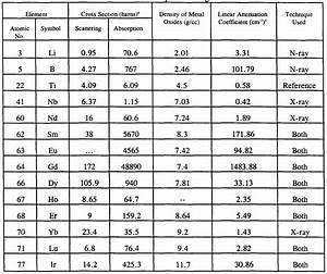 Cross Sectional Data Example Statistics Opinions On Cross