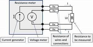 Resistance Measurement  2  3 Or 4 Wire Connection  U2013 How Does It Work And Which To Use