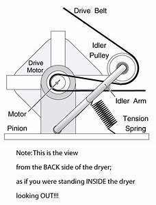 Maytag Performa Dryer