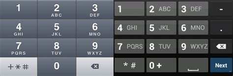 html phone number input using html5 input types to enhance the user experience on