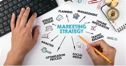 Marketing Types Strategies Skillslab