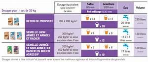 Dosage Pour Faire Du Beton : dosage b ton ~ Premium-room.com Idées de Décoration