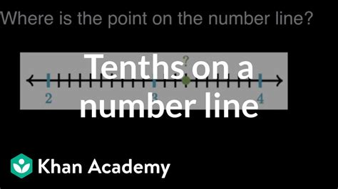 identifying tenths   number  math  grade