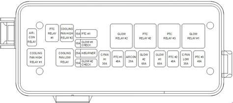 Identification Kia Sportage Fuse Box Wiring Diagram