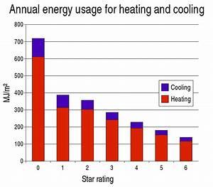 House Energy Rating - Wikipedia