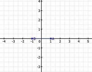 Vektoren Rechnung : vektoren zeigen sie dass der betrag einer vektorsumme kleiner sein kann als der betrag der ~ Themetempest.com Abrechnung