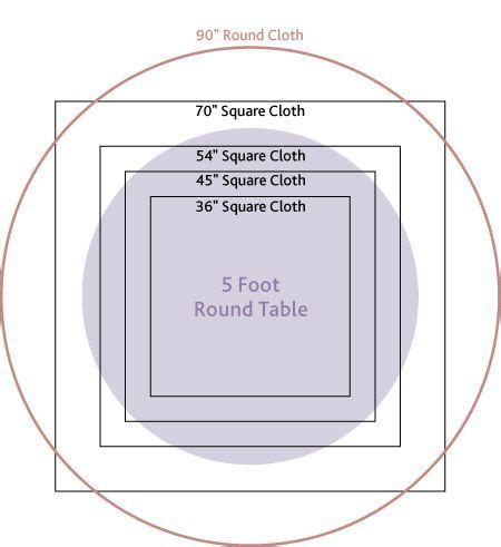 10 foot round tablecloth project pdf download
