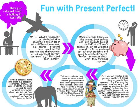 Fun With Present Perfect!  Elt Connect