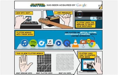 Google acquires gesture recognition technology company ...