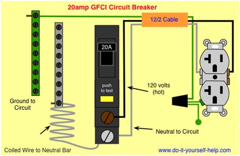 Electrical Why Does Gfci Circuit Breaker Trip With