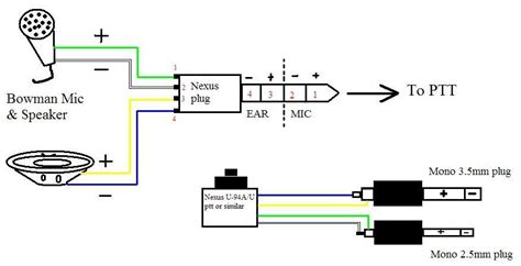 xbox    headset adapter wiring diagram  fuse box