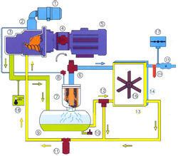 Poona Pneumatic Company Pune Manufacturer