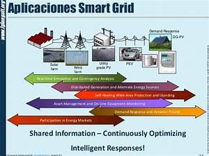 Smart+er Grids: Challenges, Arequipa 05 October 2015