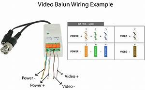 Cctv Balun Wiring Diagram Fitfathers Me Inside Coachedby For