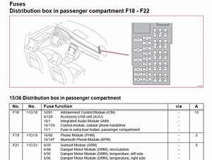 Fuse Box For Volvo S40 2007