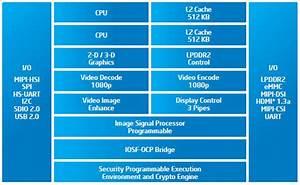 Intel Clover Trail Atom Z2760 Tablet Performance Preview