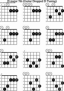 Chord Diagrams For Dropped D Guitar Dadgbe   D Major7th
