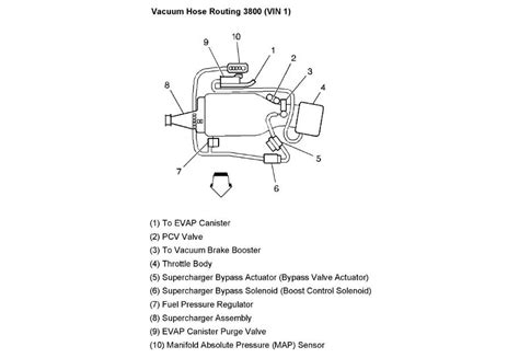 2005 Impala Engine Diagram by Can I See A Block Diagram Of Vacuum Lines On A 2005 Impala