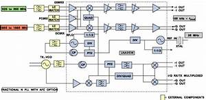 Advanced Rf Technologies For The Wireless Market