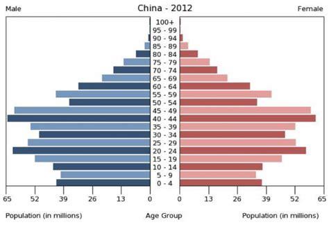 bureau de change monaco why china needs to change the one child policy now