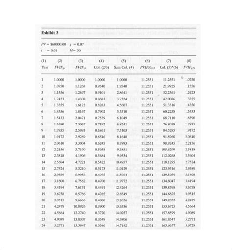 loan amortization table calculator sle mortgage amortization calculator 8 free
