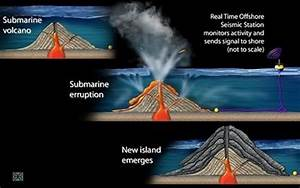 Monster Underwater Volcano Discovered   And It U0026 39 S The