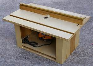 Portable Router Table Plans