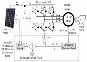 Asoka Technologies   Single Stage Solar Pv Fed Brushless