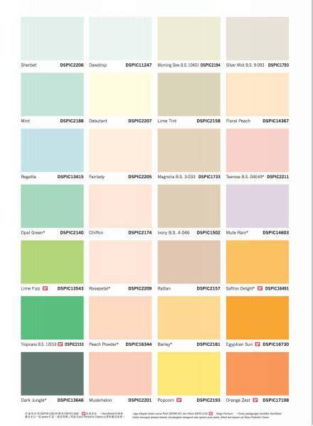 dulux paint color trends 2014 top left corner sherbert