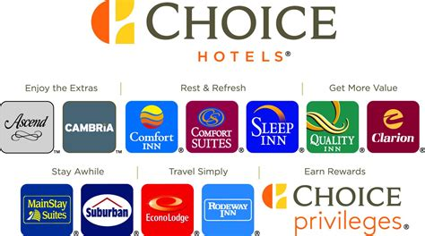 Choice Hotels - Colorado Farm Bureau